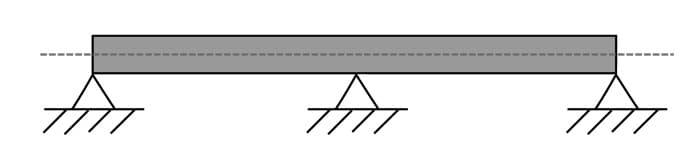 steeldeck dubbelvelds leggen