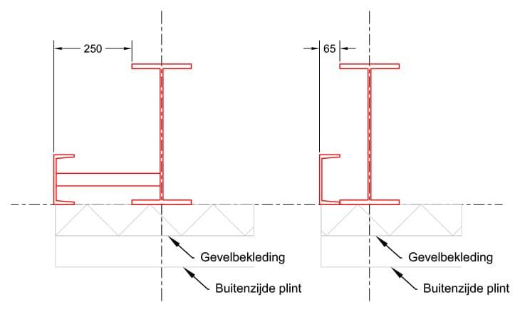 Ontwerpen van een industriegebouw tips industriebouw - Een helling aanpassen ...