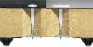 Mechanische bevestiging PVC dakdichting