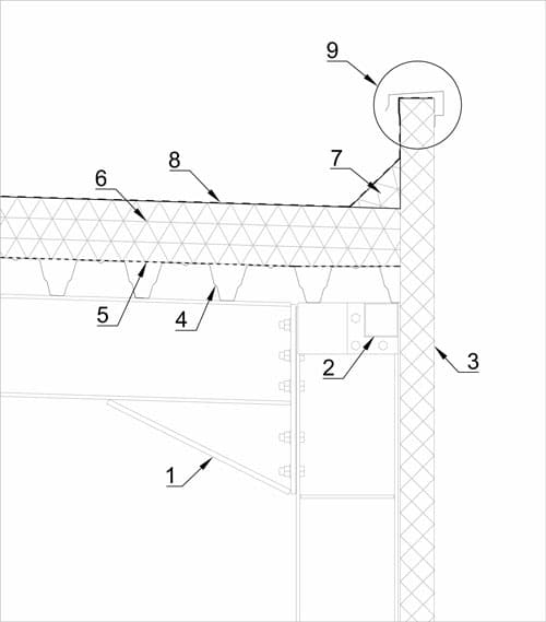Detail aansluiting stalen dakligger met kolom