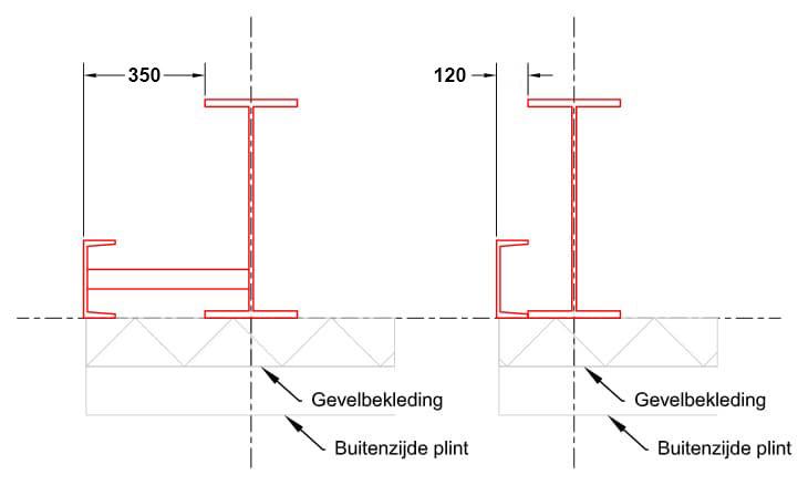 welke zijdelingse afmeting voor sectionaal poort bij industriehal